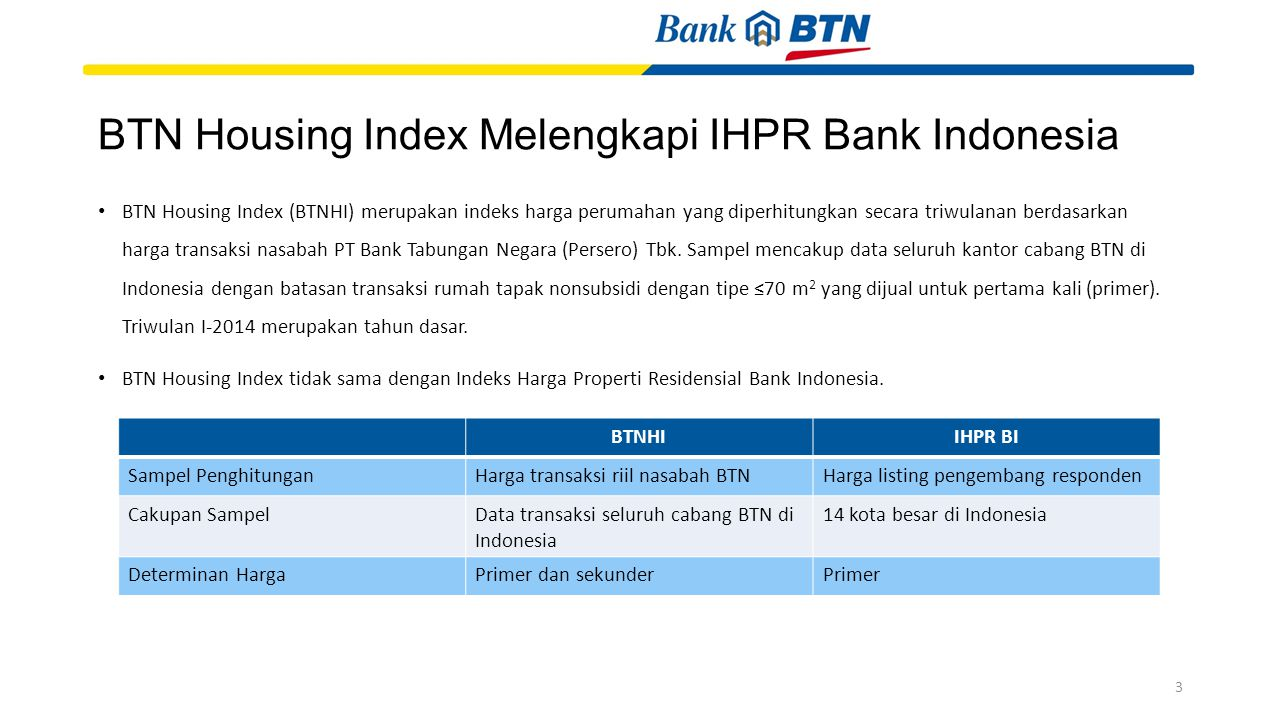 BTN Housing Index Melengkapi IHPR Bank Indonesia
