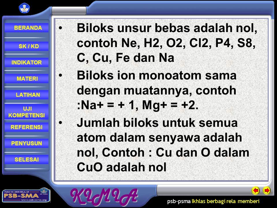 Biloks unsur bebas adalah nol, contoh Ne, H2, O2, Cl2, P4, S8, C, Cu, Fe dan Na