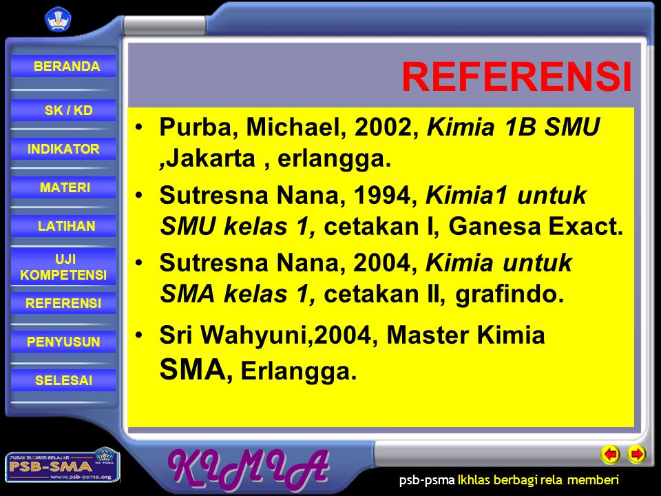 REFERENSI Purba, Michael, 2002, Kimia 1B SMU ,Jakarta , erlangga.