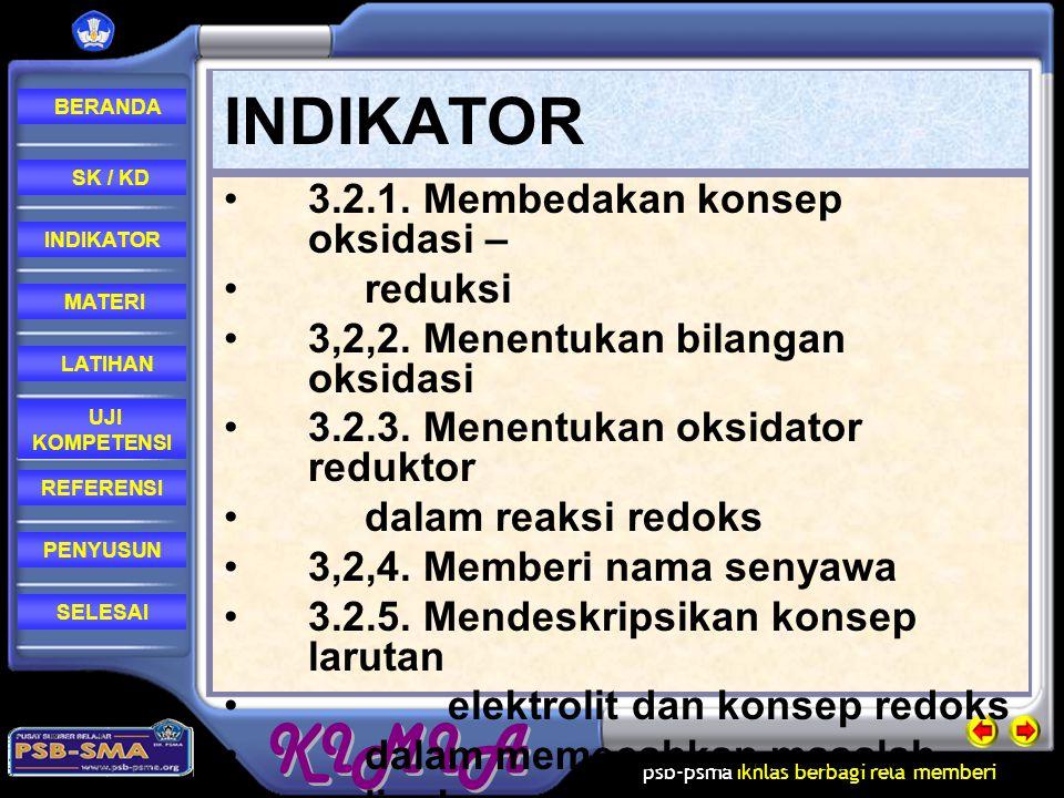 INDIKATOR 3.2.1. Membedakan konsep oksidasi – reduksi