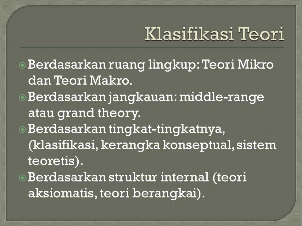 Klasifikasi Teori Berdasarkan ruang lingkup: Teori Mikro dan Teori Makro. Berdasarkan jangkauan: middle-range atau grand theory.