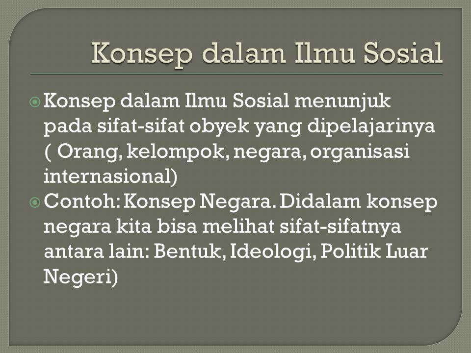 Konsep dalam Ilmu Sosial