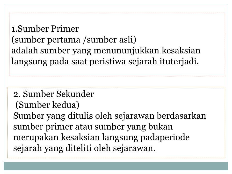 1.Sumber Primer