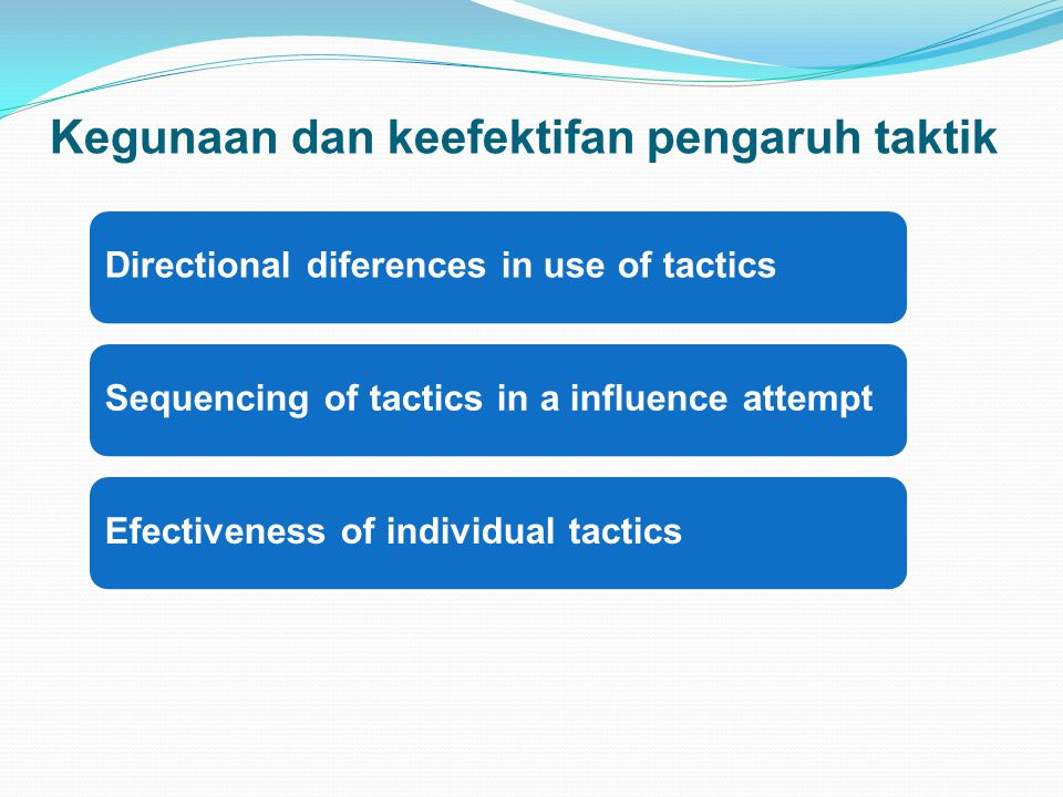 Kegunaan dan keefektifan pengaruh taktik