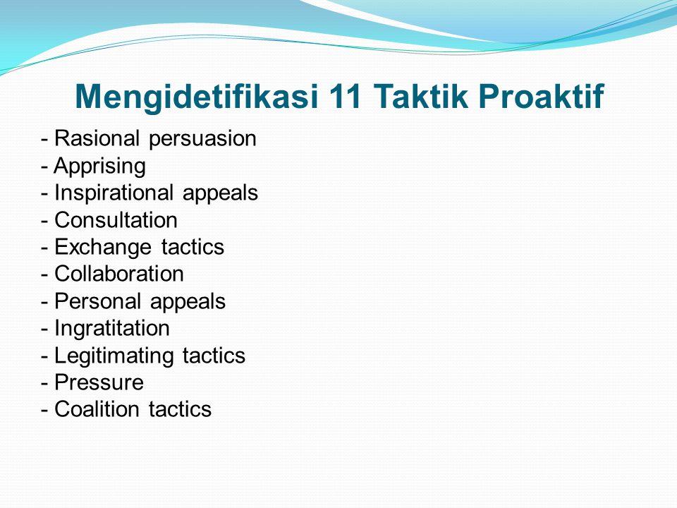 Mengidetifikasi 11 Taktik Proaktif