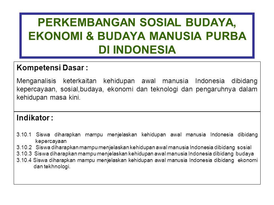 PERKEMBANGAN SOSIAL BUDAYA, EKONOMI & BUDAYA MANUSIA PURBA DI INDONESIA