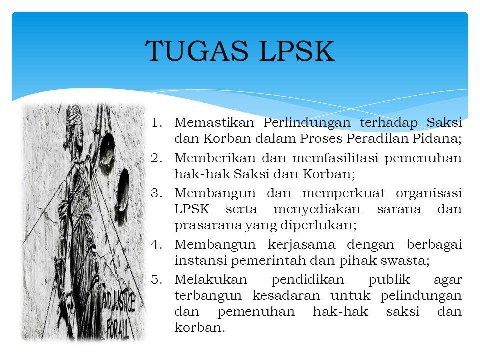 TUGAS LPSK Memastikan Perlindungan terhadap Saksi dan Korban dalam Proses Peradilan Pidana;