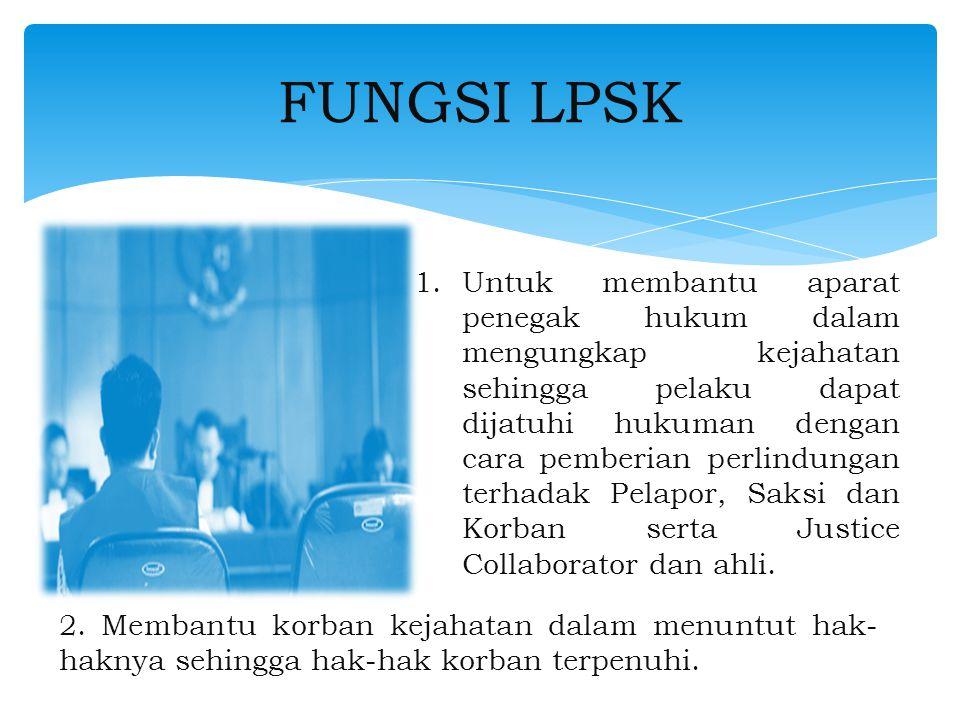 FUNGSI LPSK