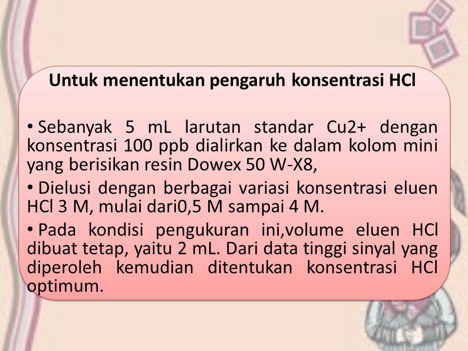 Untuk menentukan pengaruh konsentrasi HCl
