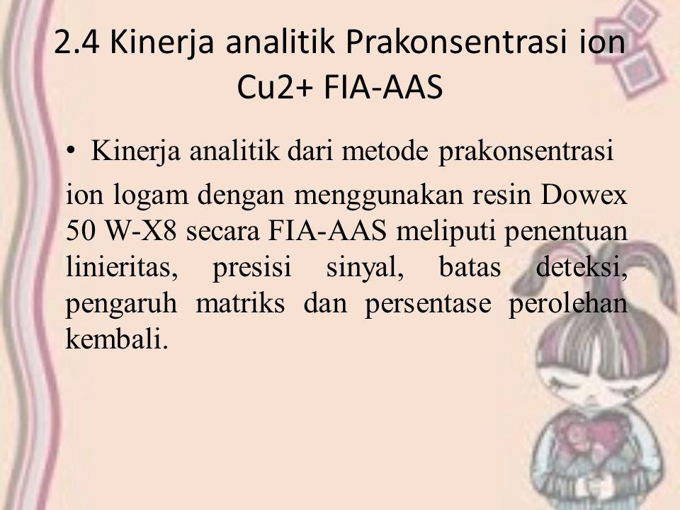 2.4 Kinerja analitik Prakonsentrasi ion Cu2+ FIA-AAS