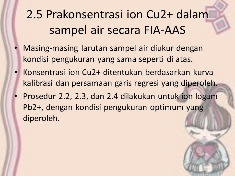 2.5 Prakonsentrasi ion Cu2+ dalam sampel air secara FIA-AAS
