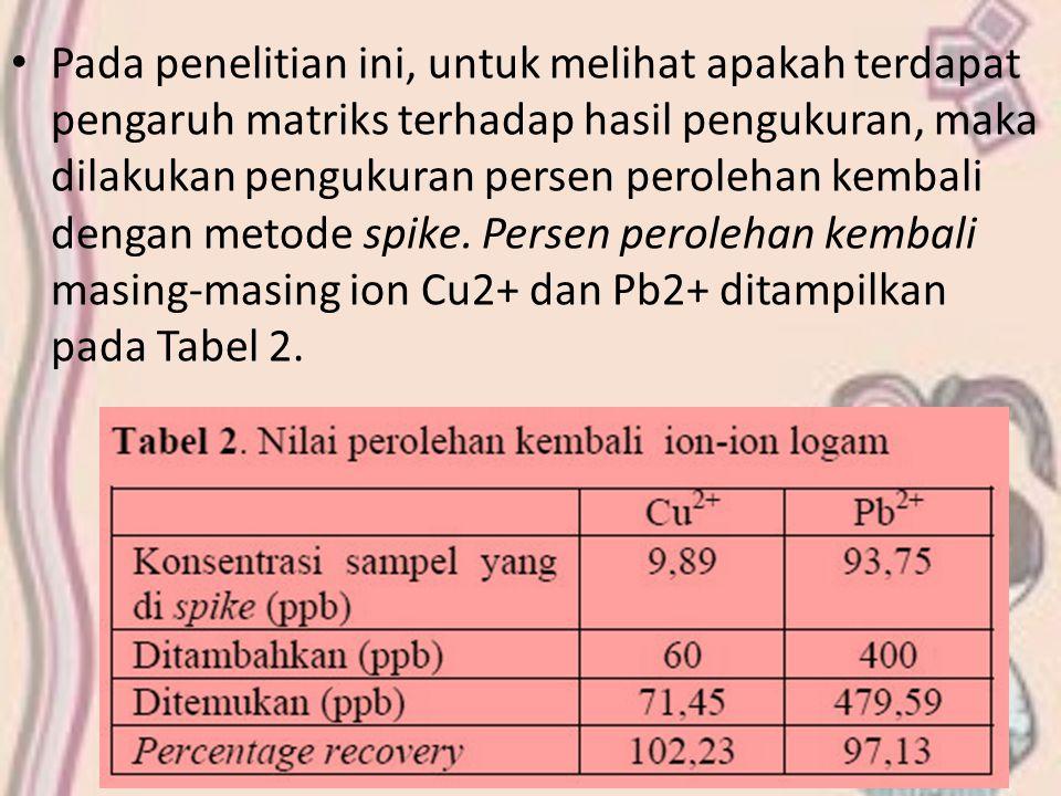 Pada penelitian ini, untuk melihat apakah terdapat pengaruh matriks terhadap hasil pengukuran, maka dilakukan pengukuran persen perolehan kembali dengan metode spike. Persen perolehan kembali masing-masing ion Cu2+ dan Pb2+ ditampilkan pada Tabel 2.