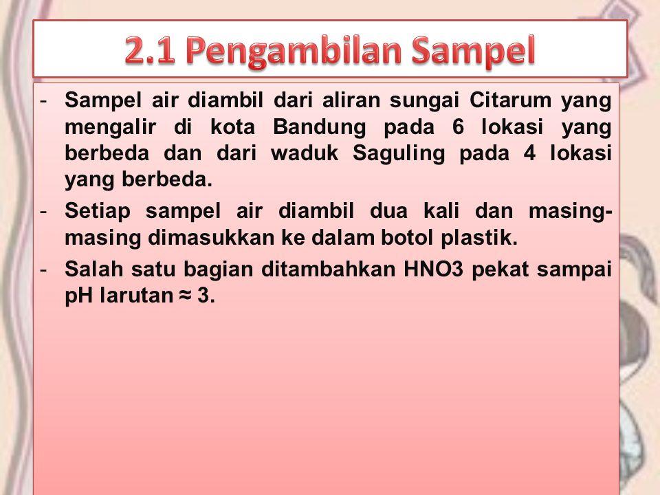 2.1 Pengambilan Sampel