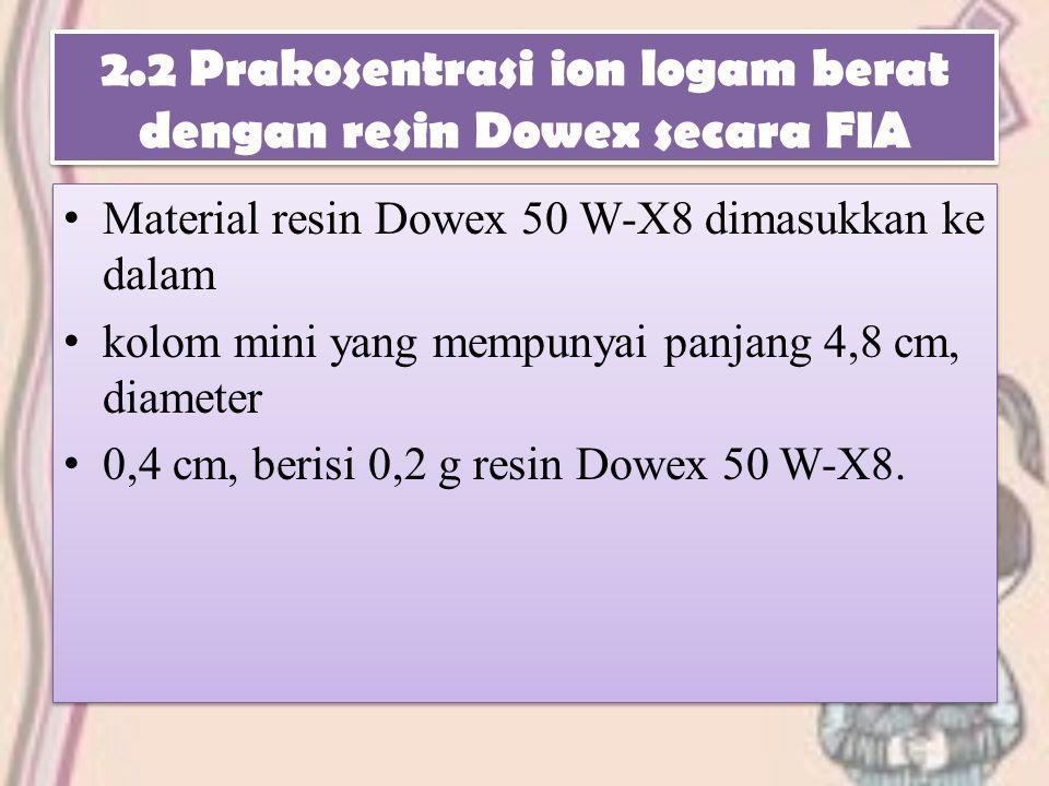 2.2 Prakosentrasi ion logam berat dengan resin Dowex secara FIA