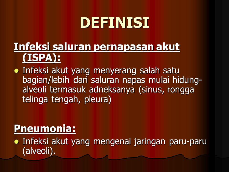 DEFINISI Infeksi saluran pernapasan akut (ISPA): Pneumonia: