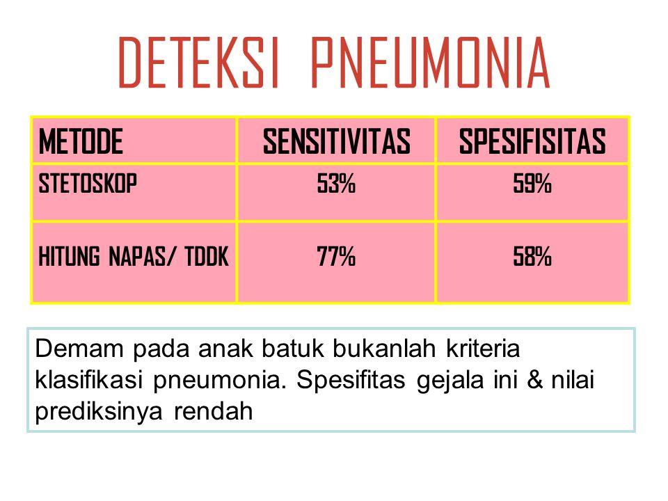DETEKSI PNEUMONIA METODE SENSITIVITAS SPESIFISITAS STETOSKOP 53% 59%