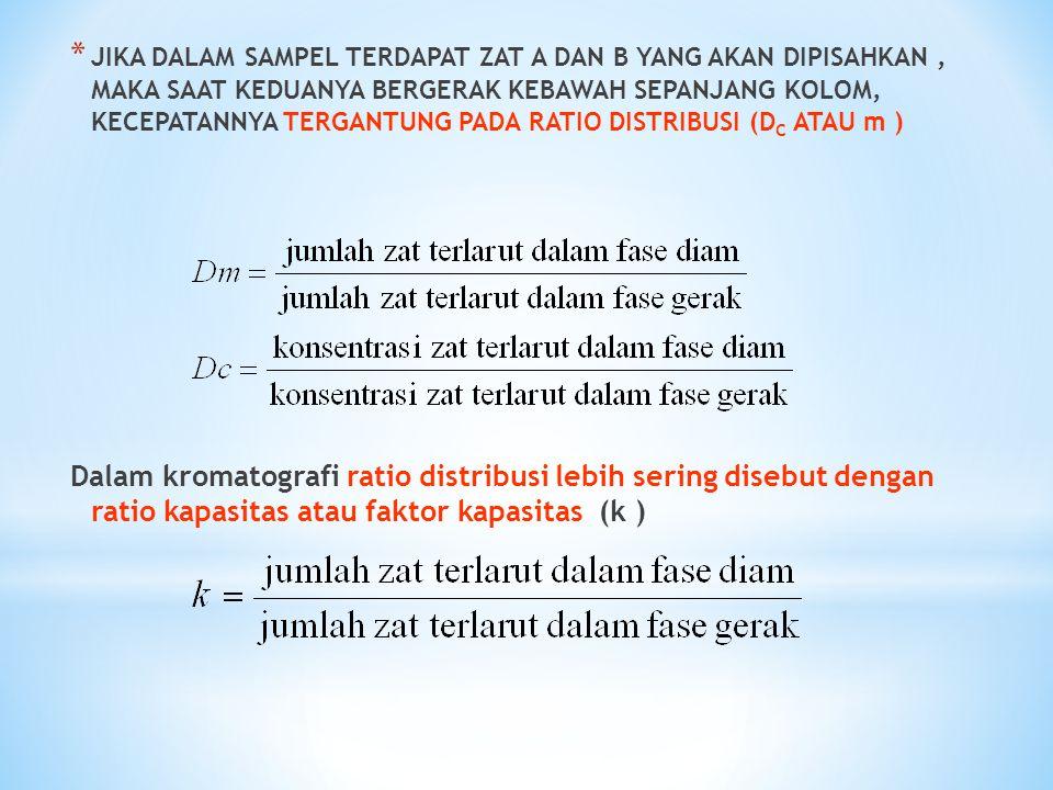 JIKA DALAM SAMPEL TERDAPAT ZAT A DAN B YANG AKAN DIPISAHKAN , MAKA SAAT KEDUANYA BERGERAK KEBAWAH SEPANJANG KOLOM, KECEPATANNYA TERGANTUNG PADA RATIO DISTRIBUSI (DC ATAU m )