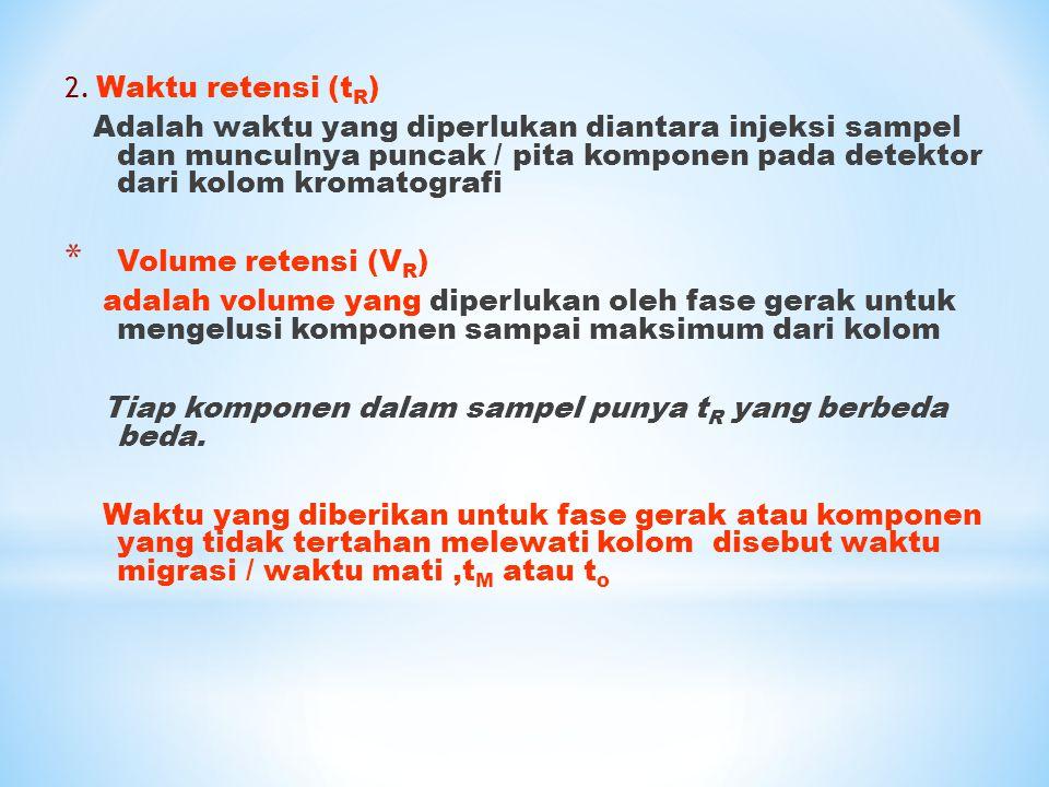 2. Waktu retensi (tR)