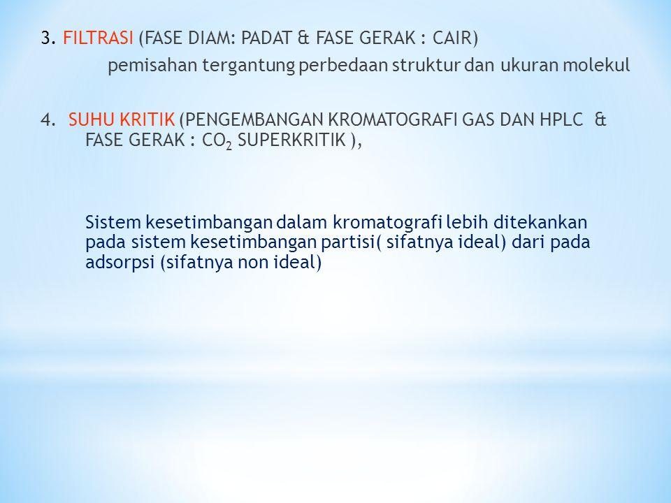 3. FILTRASI (FASE DIAM: PADAT & FASE GERAK : CAIR)