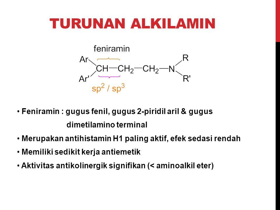 Turunan Alkilamin Feniramin : gugus fenil, gugus 2-piridil aril & gugus. dimetilamino terminal.