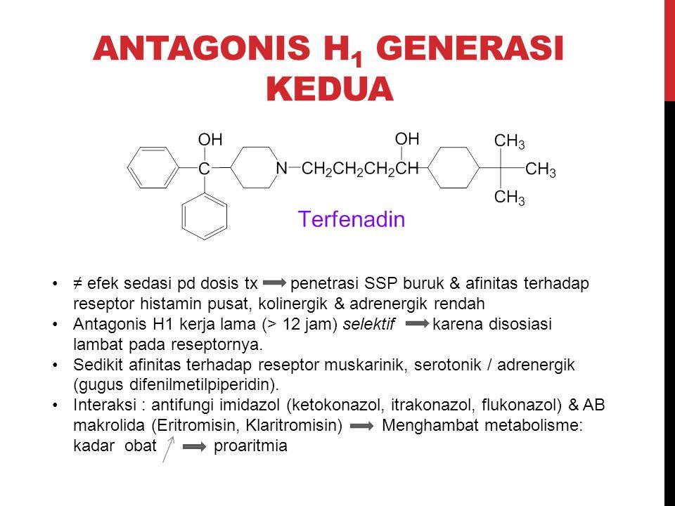 ANTAGONIS H1 GENERASI KEDUA
