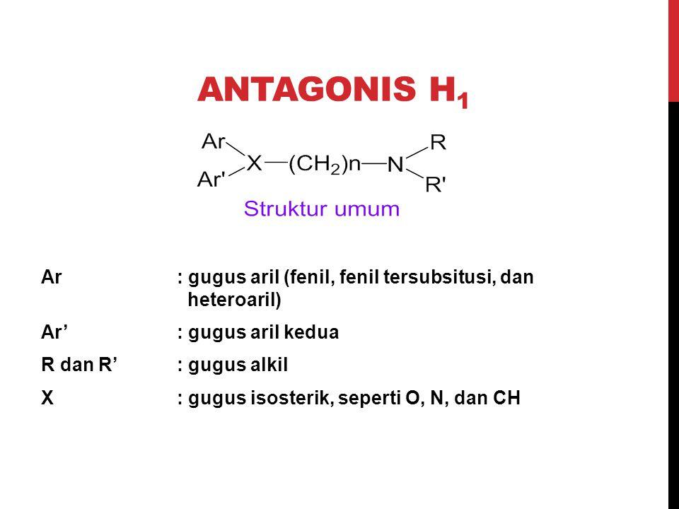 ANTAGONIS H1