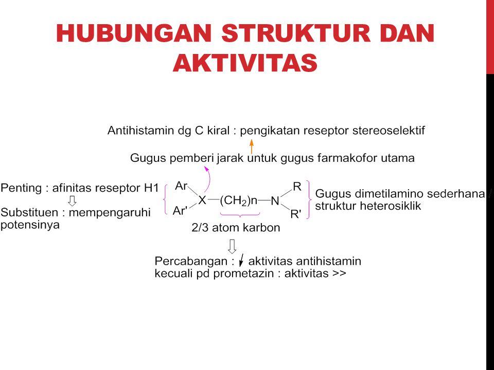Hubungan Struktur dan Aktivitas