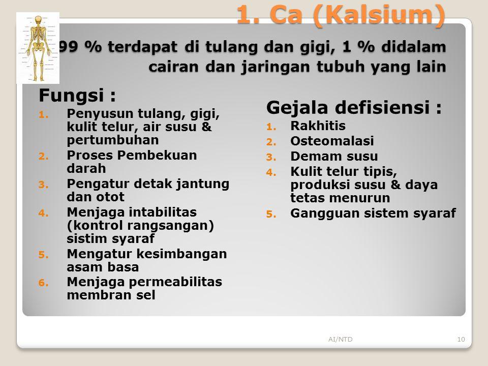 1. Ca (Kalsium) 99 % terdapat di tulang dan gigi, 1 % didalam cairan dan jaringan tubuh yang lain
