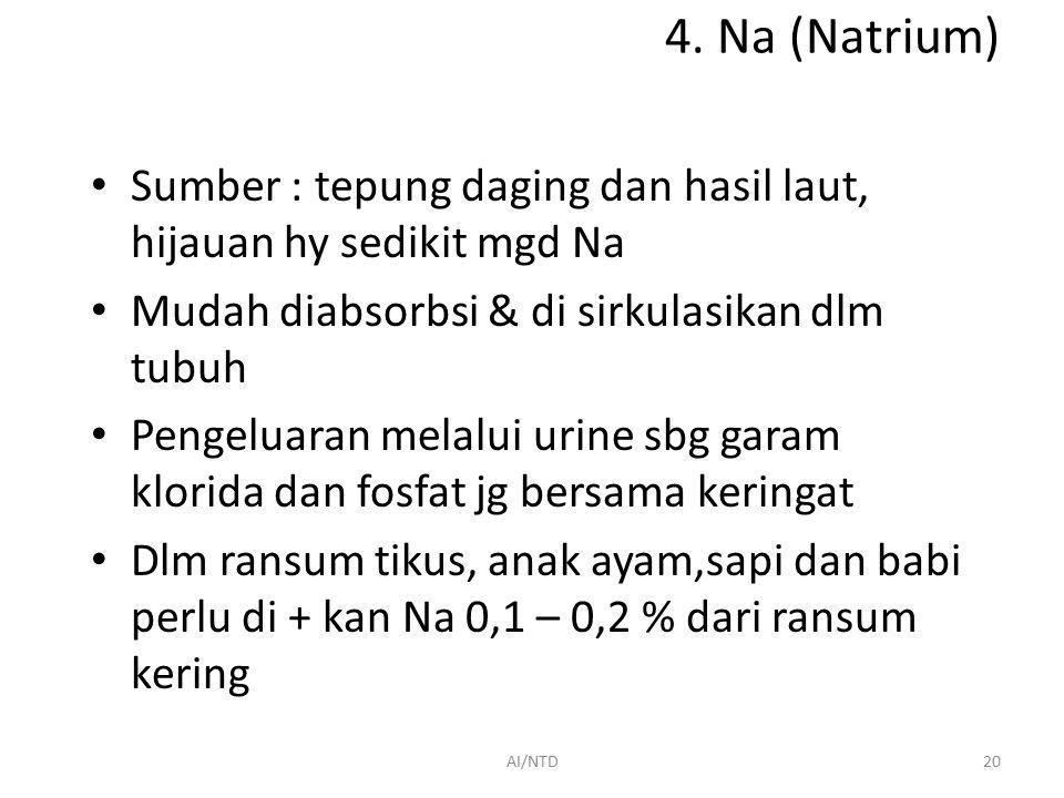 4. Na (Natrium) Sumber : tepung daging dan hasil laut, hijauan hy sedikit mgd Na. Mudah diabsorbsi & di sirkulasikan dlm tubuh.