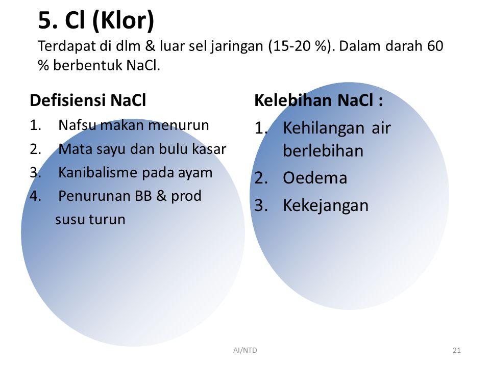 5. Cl (Klor) Terdapat di dlm & luar sel jaringan (15-20 %)