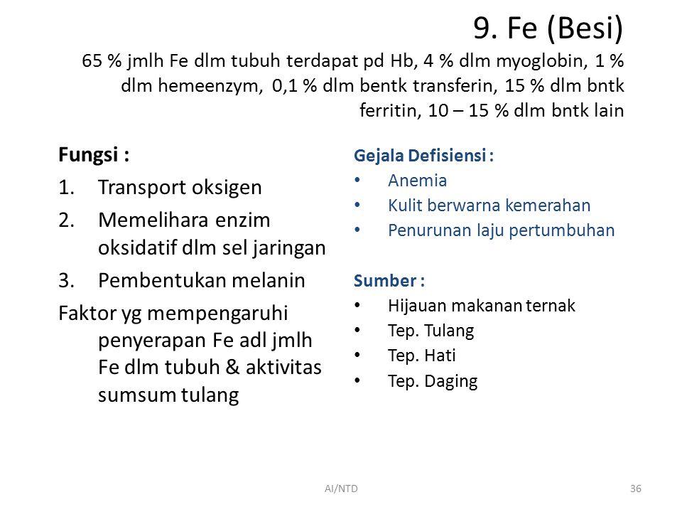 9. Fe (Besi) 65 % jmlh Fe dlm tubuh terdapat pd Hb, 4 % dlm myoglobin, 1 % dlm hemeenzym, 0,1 % dlm bentk transferin, 15 % dlm bntk ferritin, 10 – 15 % dlm bntk lain
