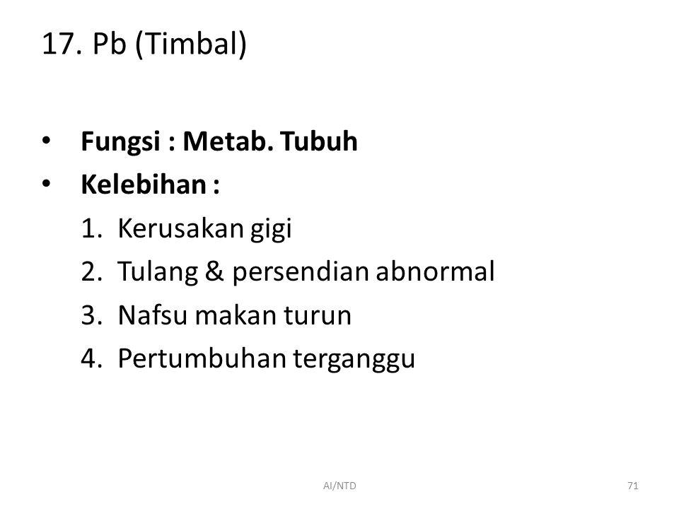 17. Pb (Timbal) Fungsi : Metab. Tubuh Kelebihan : 1. Kerusakan gigi