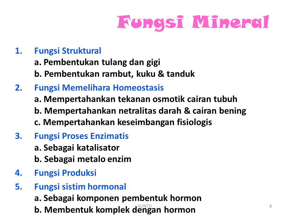 Fungsi Mineral Fungsi Struktural a. Pembentukan tulang dan gigi b. Pembentukan rambut, kuku & tanduk.