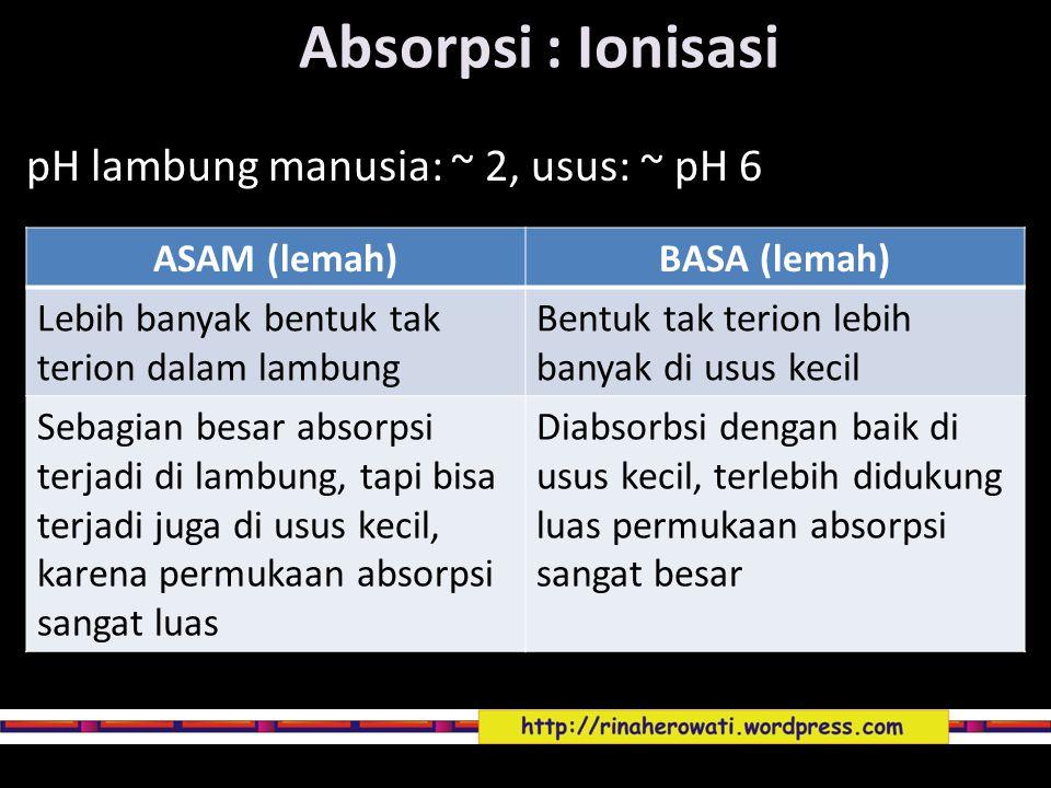 Absorpsi : Ionisasi pH lambung manusia: ~ 2, usus: ~ pH 6 ASAM (lemah)