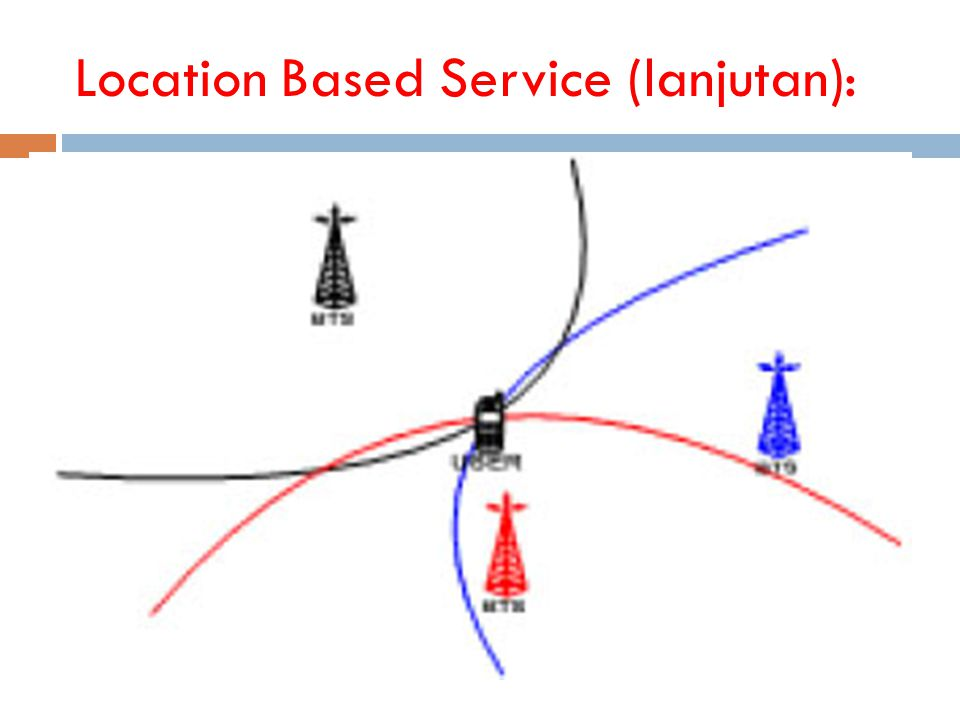 Location Based Service (lanjutan):