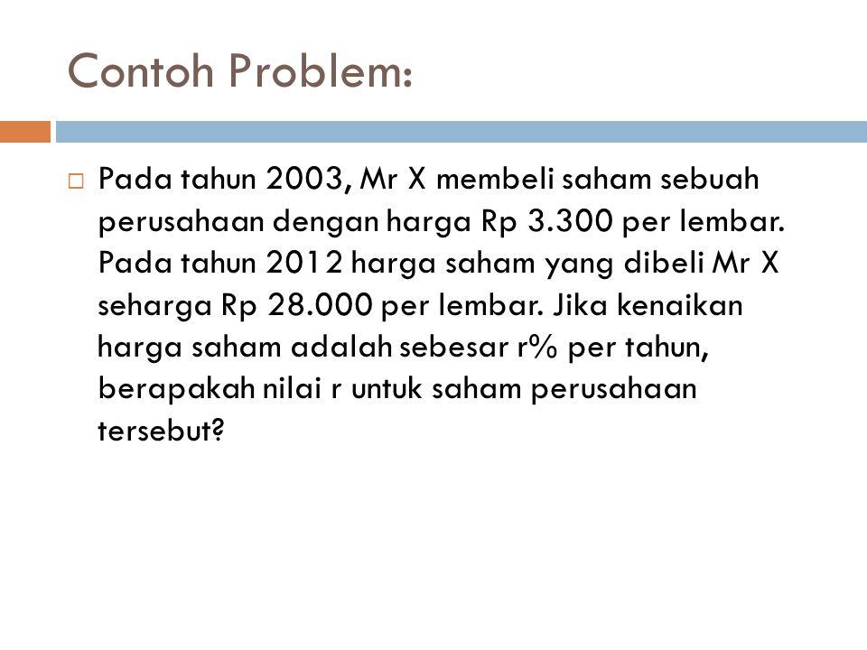 Contoh Problem: