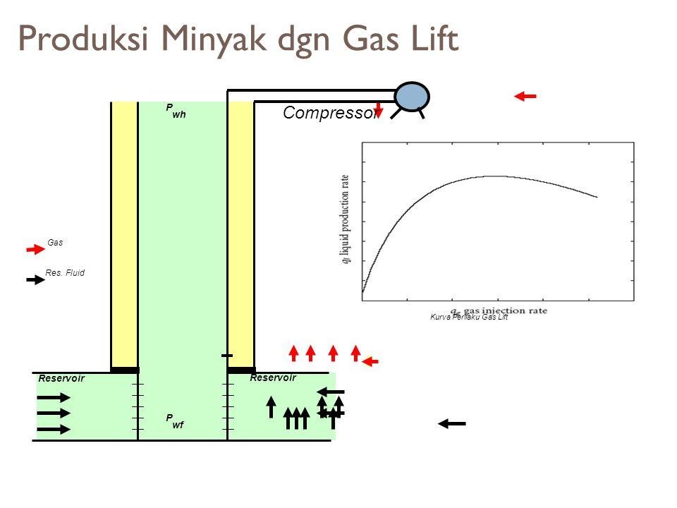 Produksi Minyak dgn Gas Lift