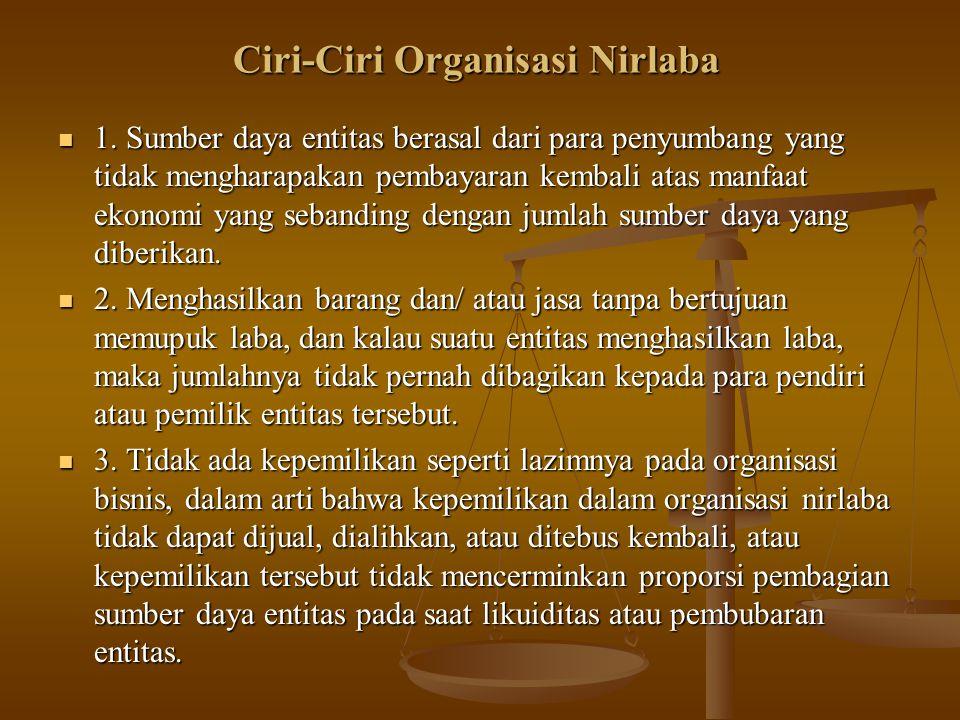 Ciri-Ciri Organisasi Nirlaba