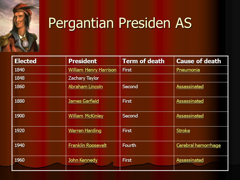 Pergantian Presiden AS