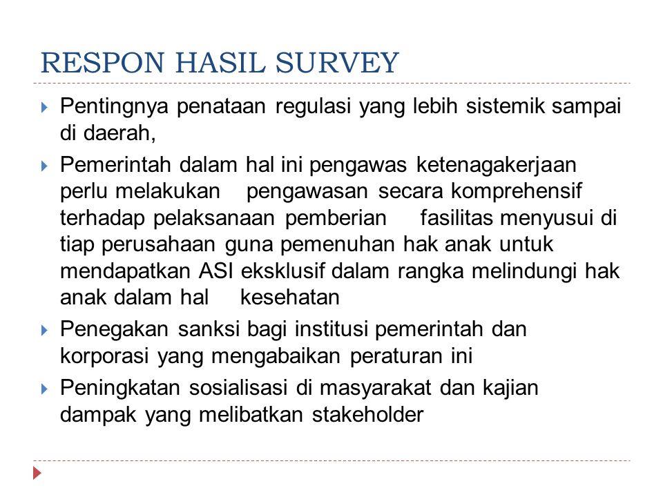 RESPON HASIL SURVEY Pentingnya penataan regulasi yang lebih sistemik sampai di daerah,