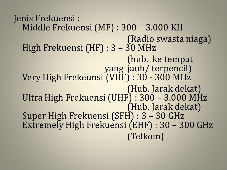 Jenis Frekuensi : Middle Frekuensi (MF) : 300 – 3