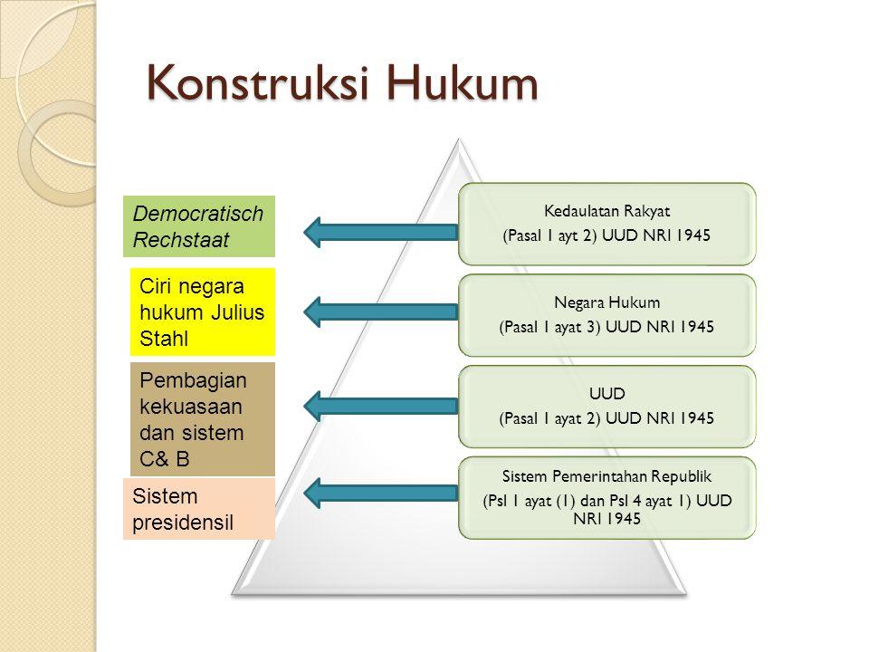 Konstruksi Hukum Democratisch Rechstaat Ciri negara hukum Julius Stahl
