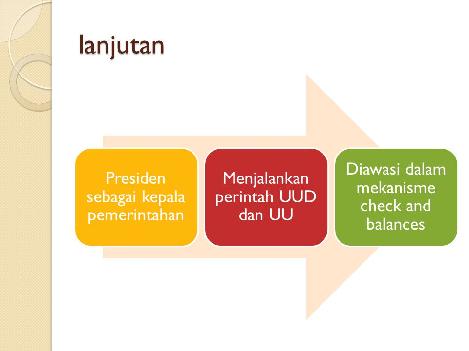lanjutan Presiden sebagai kepala pemerintahan