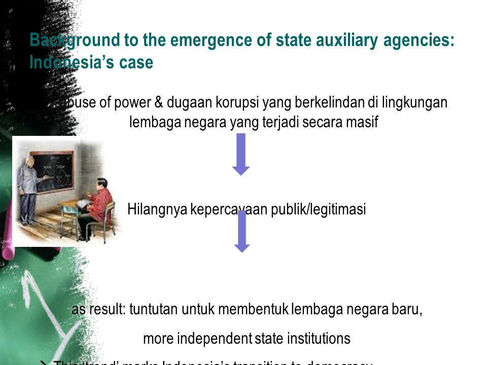 Background to the emergence of state auxiliary agencies: Indonesia's case