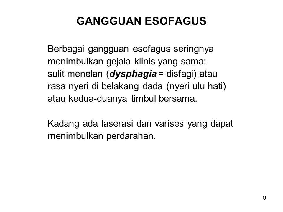 GANGGUAN ESOFAGUS Berbagai gangguan esofagus seringnya