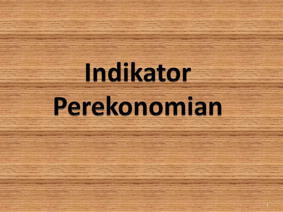 Indikator Perekonomian
