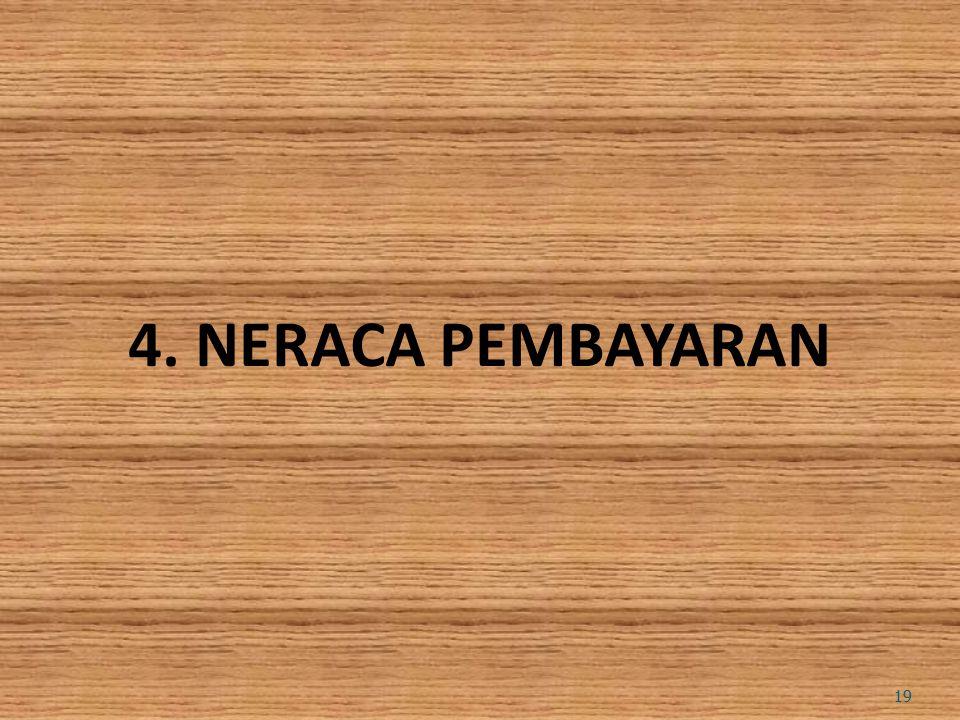 4. NERACA PEMBAYARAN
