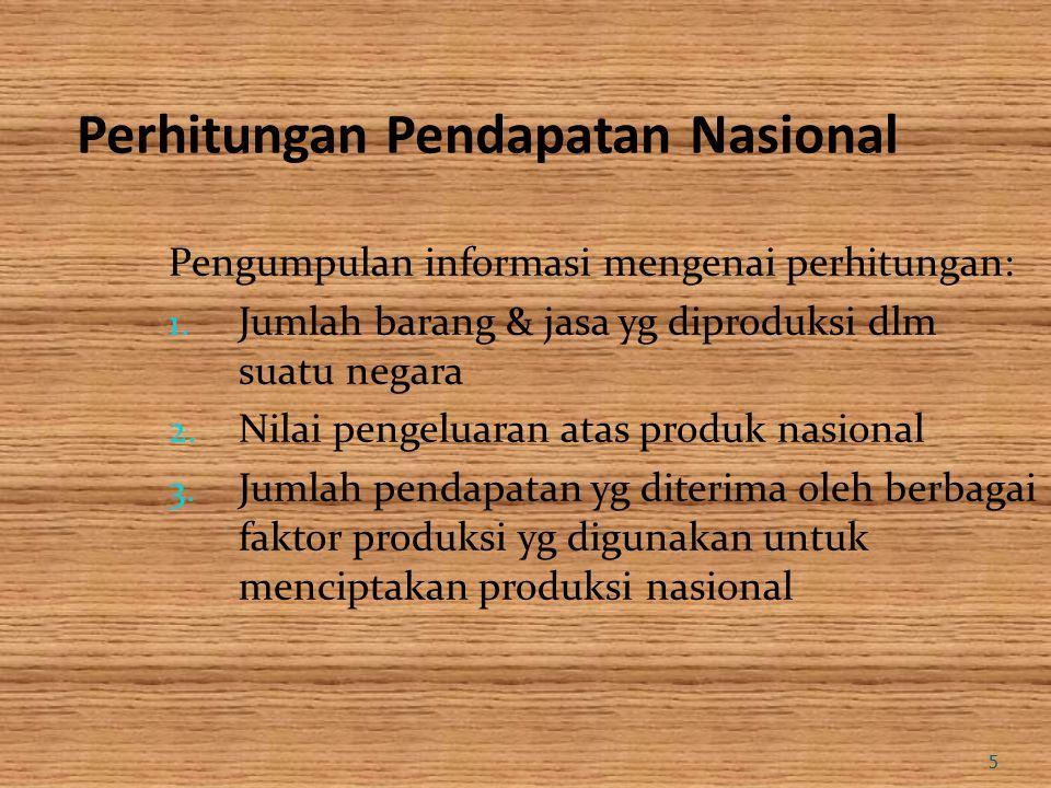 Perhitungan Pendapatan Nasional