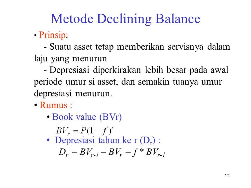 Metode Declining Balance