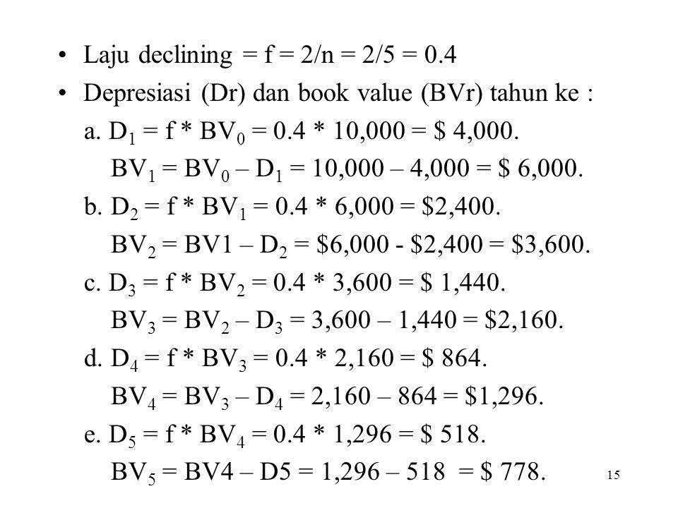 Laju declining = f = 2/n = 2/5 = 0.4